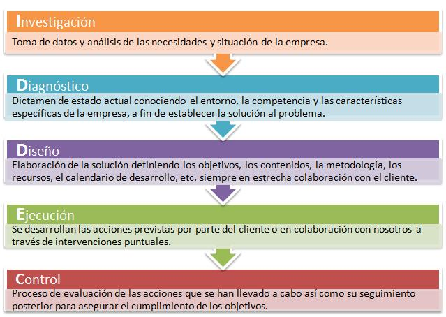 esquema_consultoria3